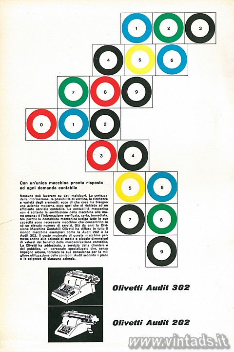Olivetti Audit
