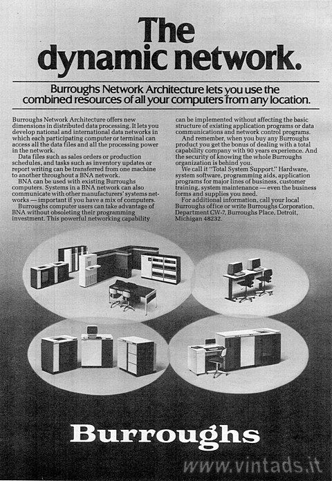 The dynamic network.